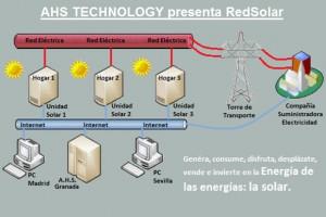 Red Solar España (RedSolarES)