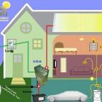 AHS Home – Animation