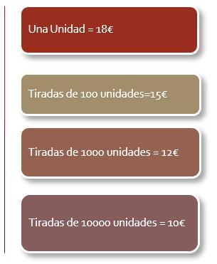 Precios2016